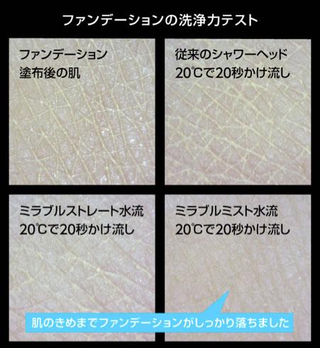 ミラブルプラスのファンデーションの洗浄力テスト